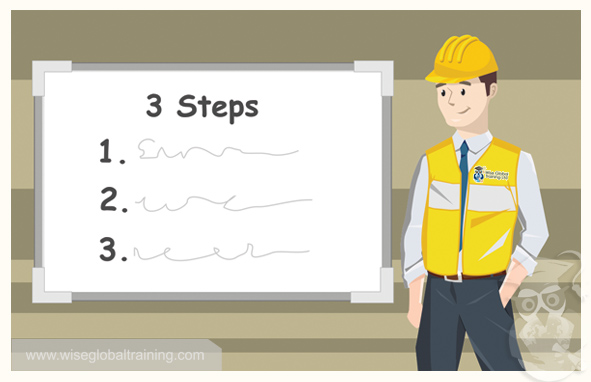 The Three Critical Steps Towards Adequate IOSH Training