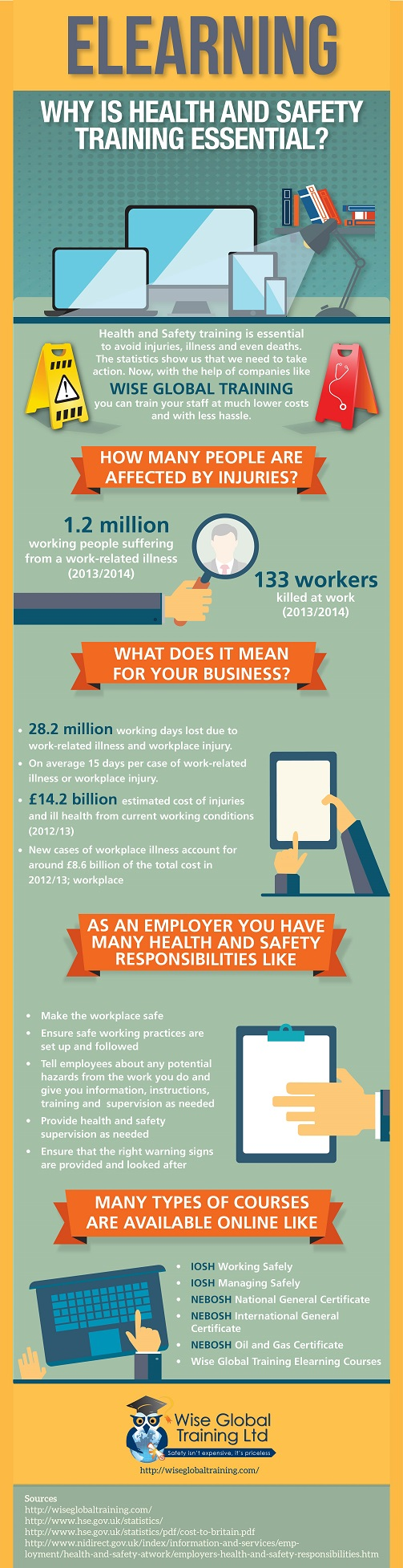health and safety online, nebosh online